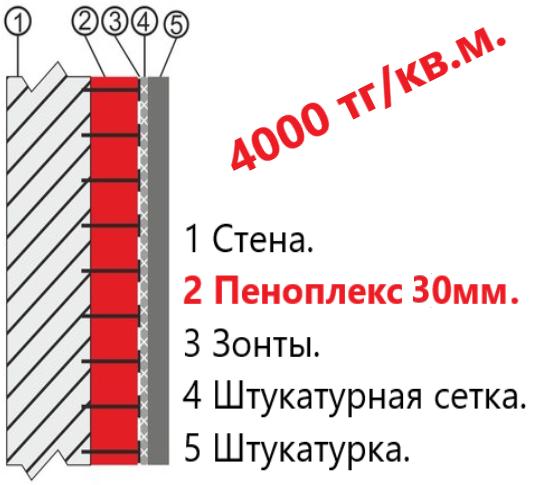 ЗАКАЗАТЬ УТЕПЛЕНИЕ 30мм.